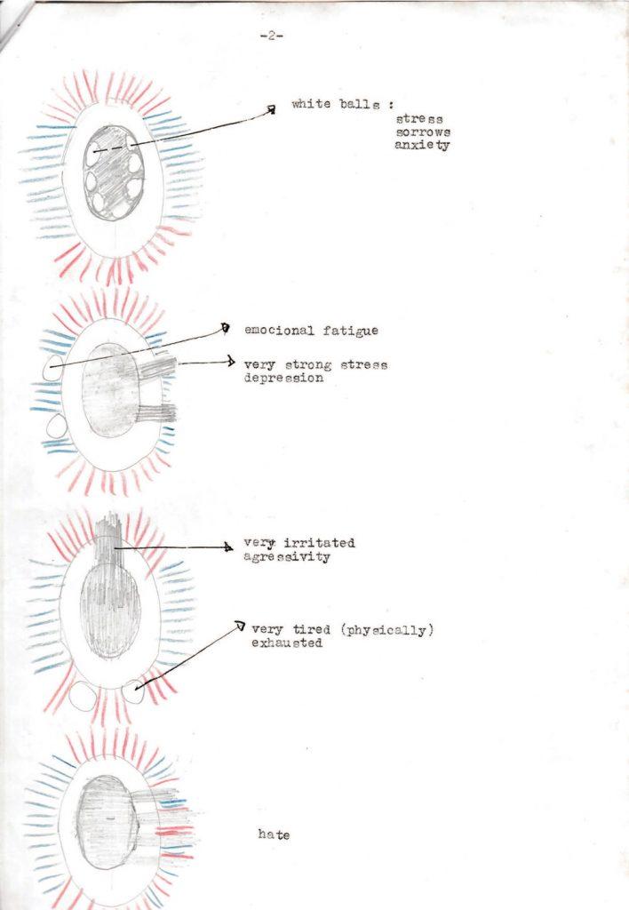 Aura-of-Humam-Finger_Page_2