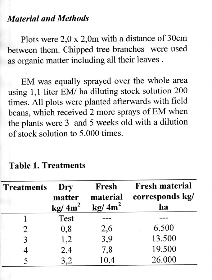 Material-and-methods_Plots-were-2.0x2
